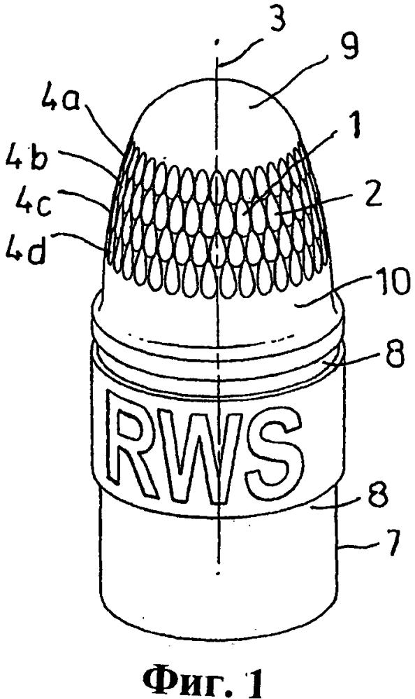 Формирование структуры поверхности оживальной части пули