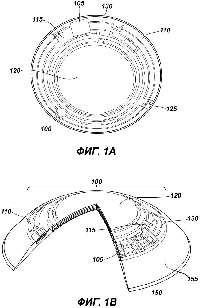 Способы и устройство для образования электронной схемы на офтальмологических устройствах