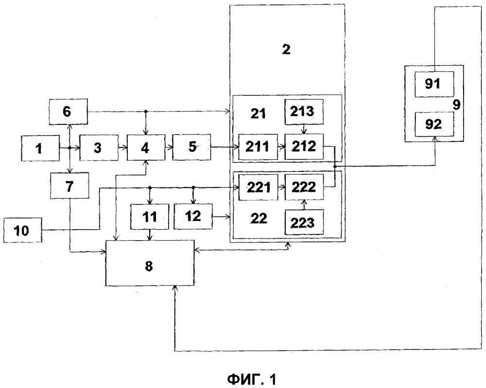 Система управления электрической энергией, вырабатываемой фотоэлектрическими элементами