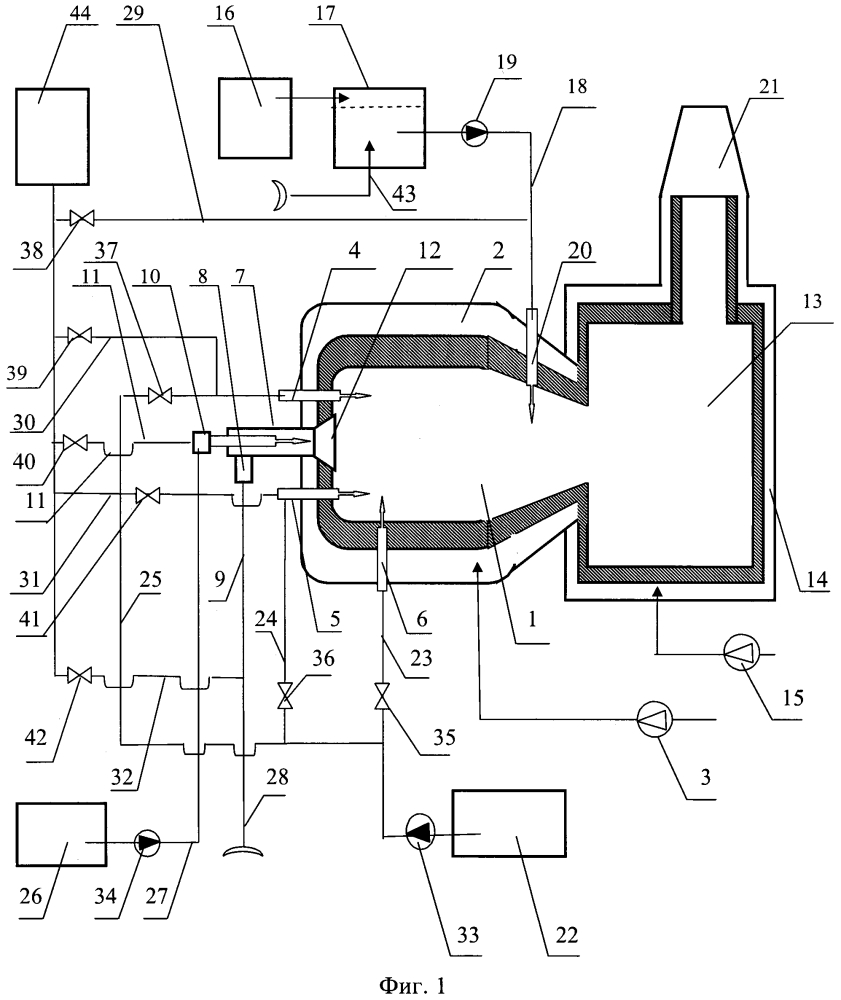 Установка по термической нейтрализации паров и промышленных стоков компонентов ракетного топлива