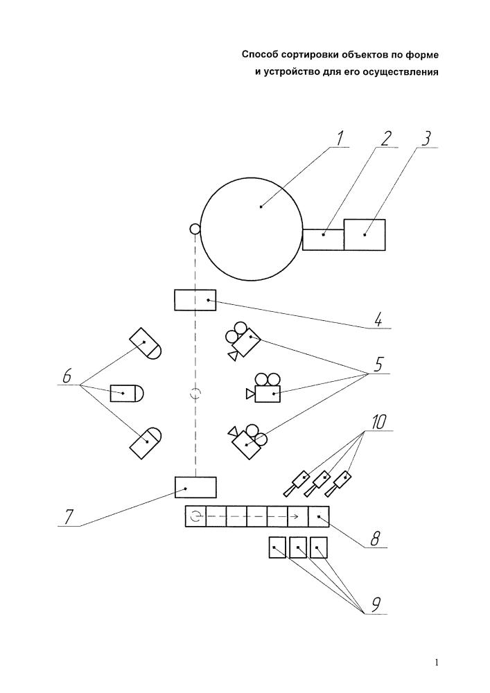 Способ сортировки объектов по форме и устройство для его осуществления