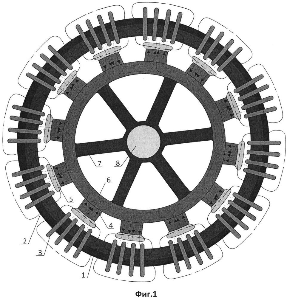 Способ пространственного сепарирования магнитных потоков в электрических машинах