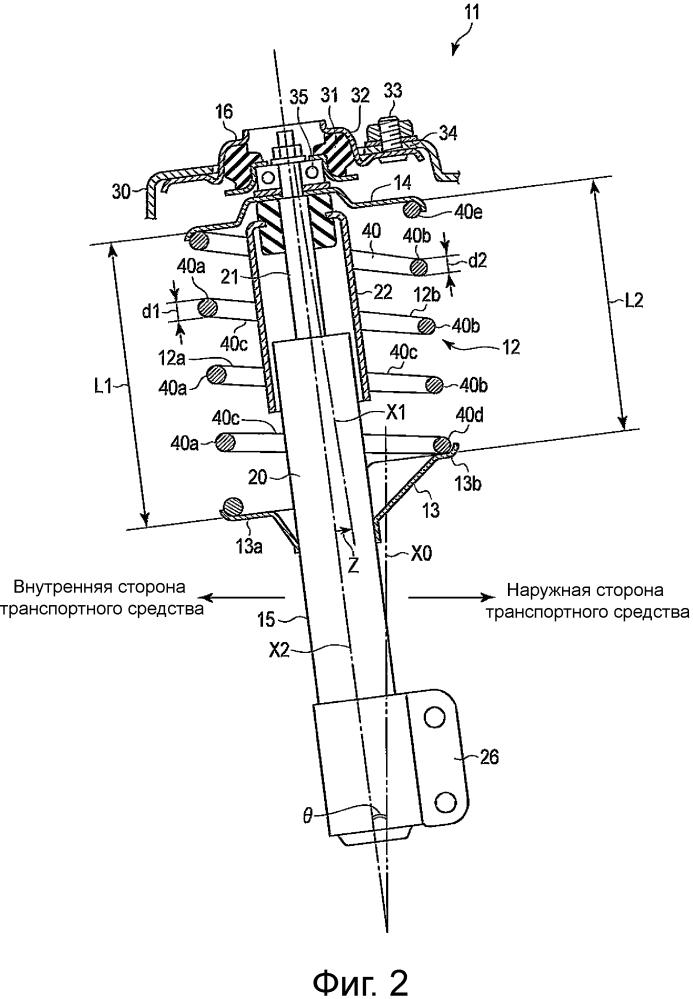 Подвеска типа стойки и спиральная пружина сжатия для подвески