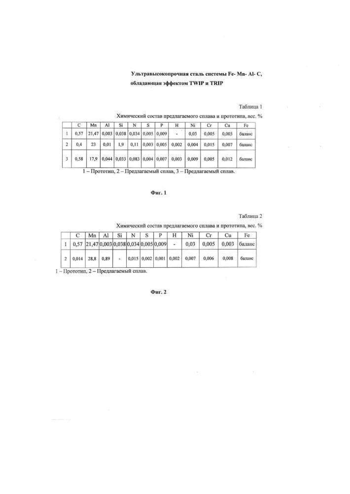 Высокопрочная сталь системы fe-mn-al-c, обладающая эффектом twip и trip