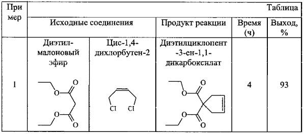 Способ получения диалкилциклопент-3-ен-1,1-дикарбоксилата