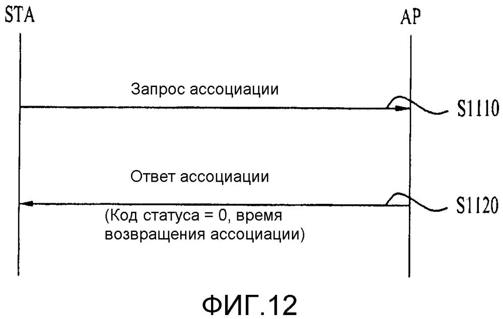 Способ и устройство для поддержания ассоциации в системе беспроводной локальной сети (lan)