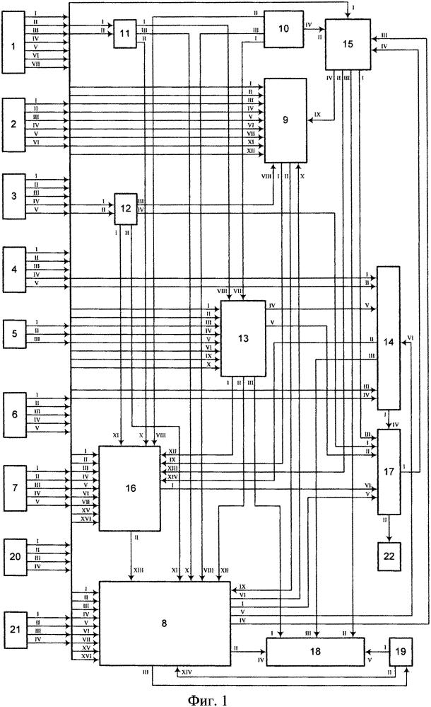 Устройство для мониторинга силовых трансформаторов