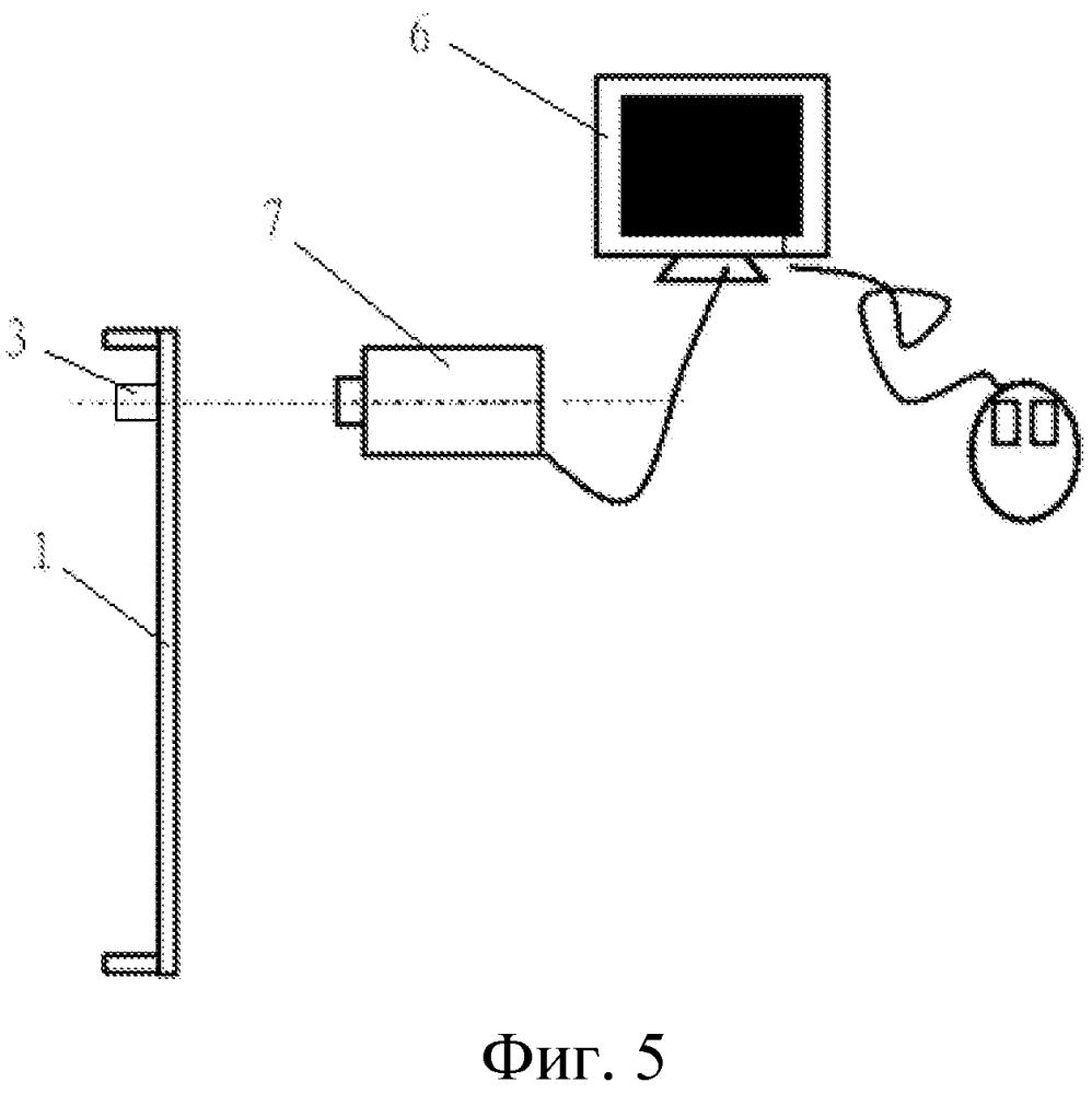 Способ и устройство для регулировки оптического центра