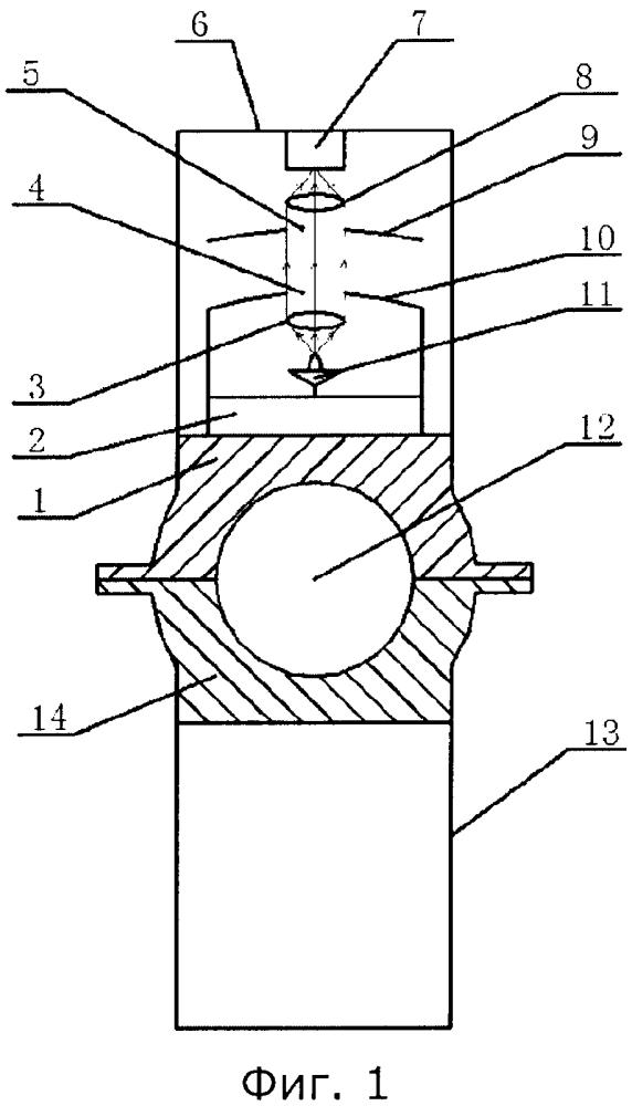 Устройство для контроля крутящего момента главного вала подъемной машины, основанное на измерении угла кручения