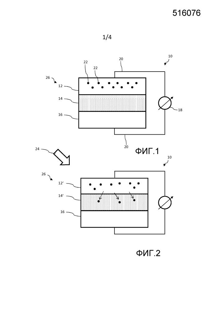 Сенсорное устройство для упаковки медикамента