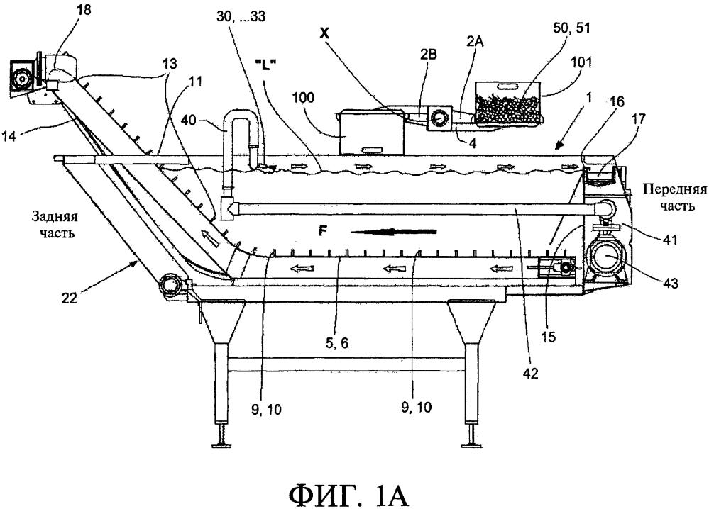 Усовершенствованное устройство для опорожнения тарных емкостей с плодоовощной продукцией