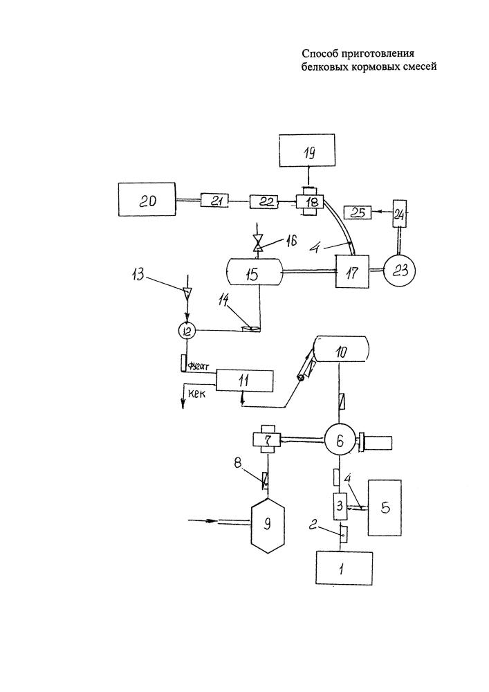 Способ приготовления белковых кормовых смесей