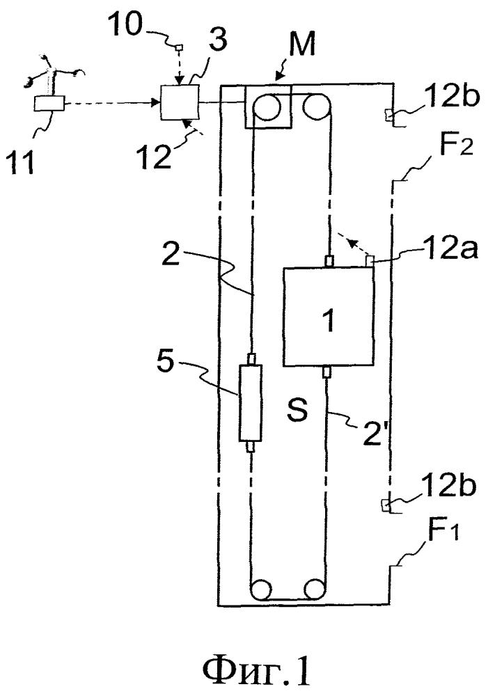 Способ управления лифтом и лифт
