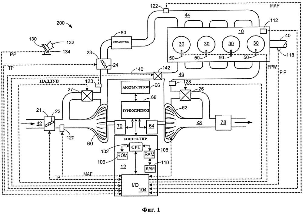 Способ управления турбокомпрессором и система двигателя