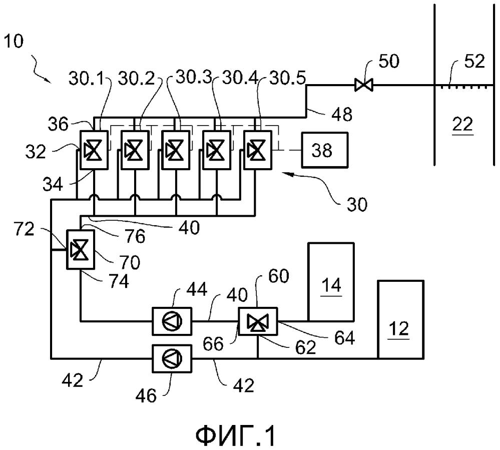 Устройство и способ для подачи содержащей аммиак текучей среды в канал для отходящего газа установки сжигания