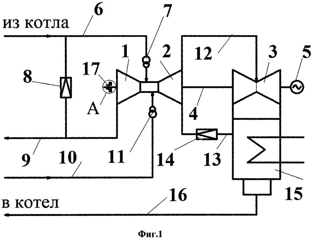 Способ эксплуатации паровой турбины с противоточными направлениями осевого движения пара в цилиндрах высокого и среднего давления