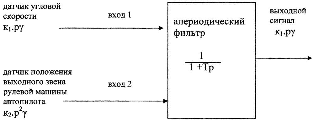 Устройство фильтрации для оценки угловой скорости летательного аппарата
