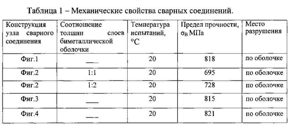 Узел сварного соединения оболочки тепловыделяющего элемента с заглушкой, выполненных из высокохромистой стали (варианты)