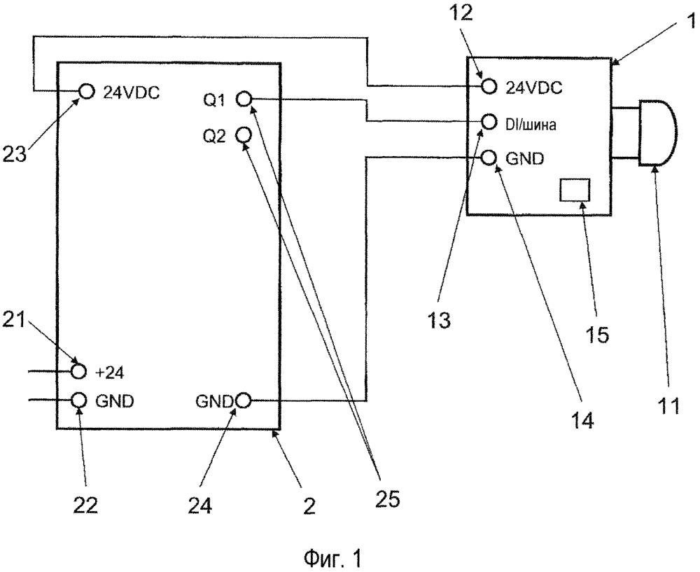 Способ управления многоцветной сигнальной системой, а также многоцветные сигнальные системы