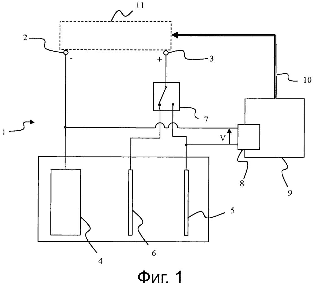 Способ зарядки воздушно-цинкового элемента с ограниченным потенциалом