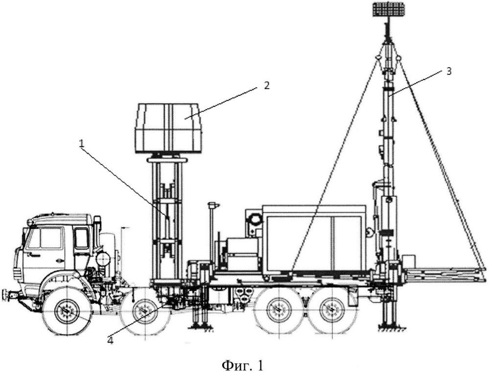 Наземный комплекс радиотехнической разведки автобаза-м