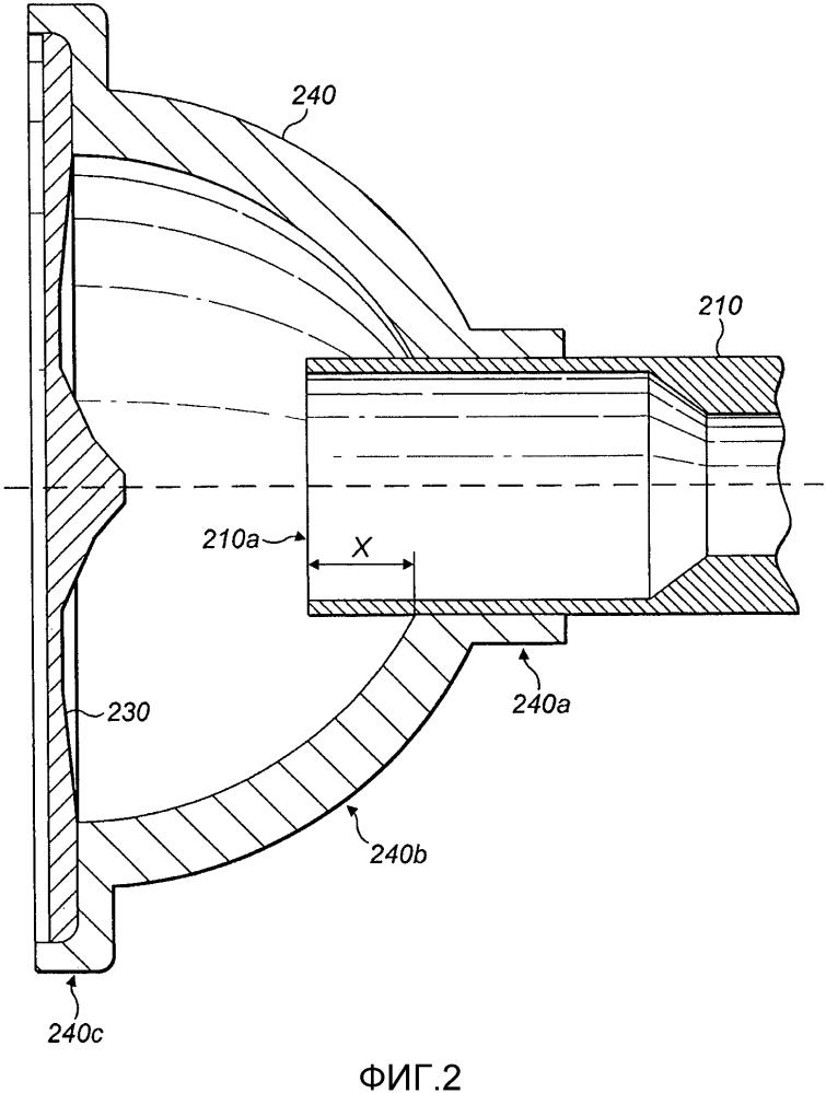 Отражательная антенна, включающая в себя держатель двухполосного вспомогательного отражателя