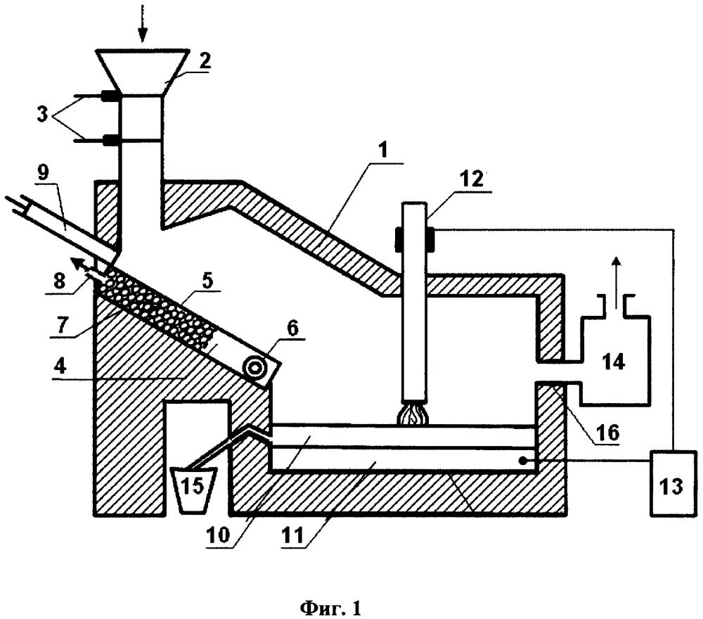 Способ и устройство для плазменной газификации твёрдого углеродсодержащего материала и получения синтез-газа
