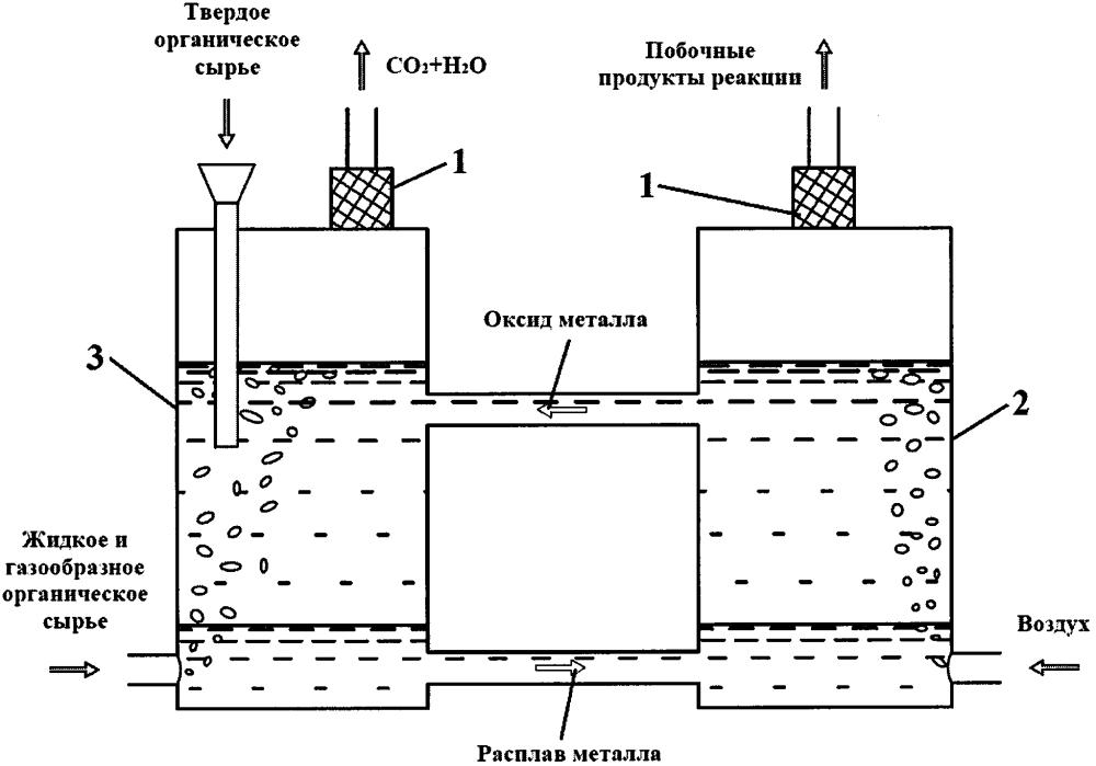 Способ получения диоксида углерода
