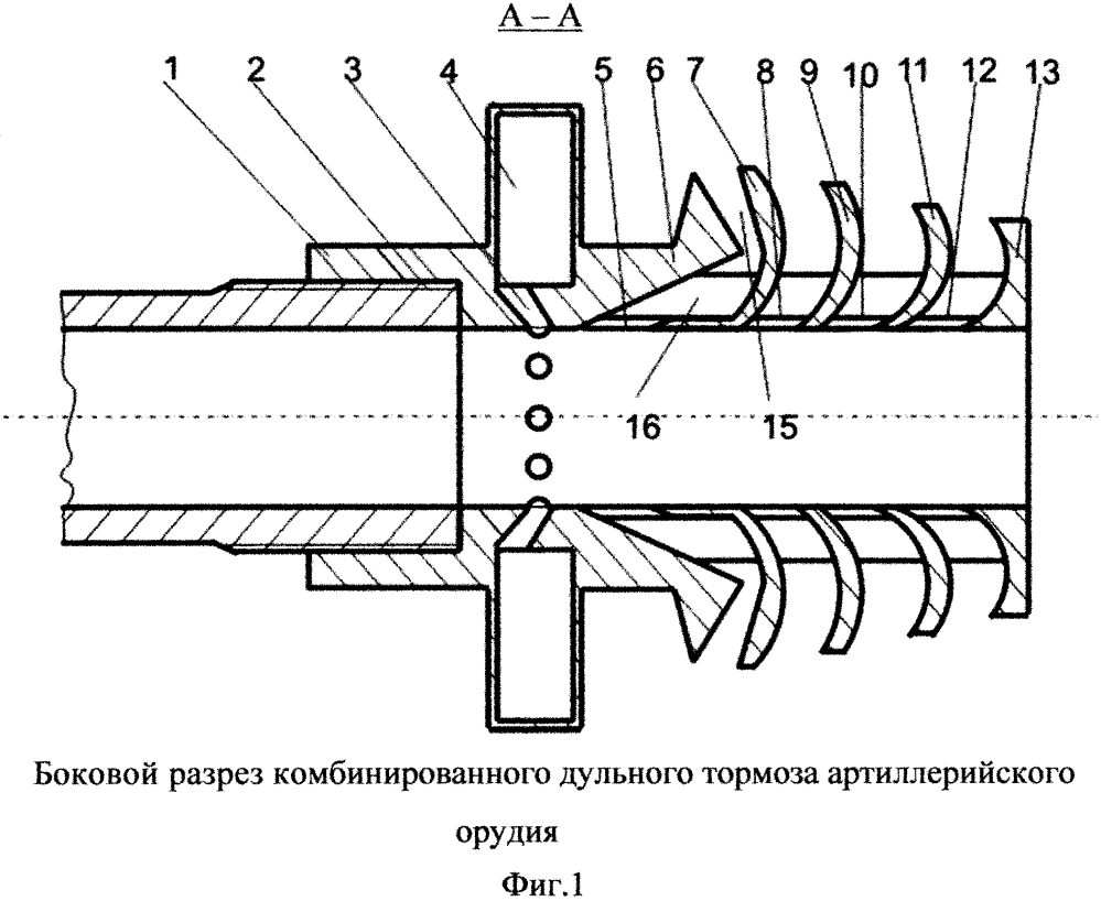 Комбинированный дульный тормоз артиллерийского орудия