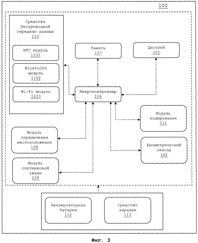 Средство, способ и система для осуществления транзакций