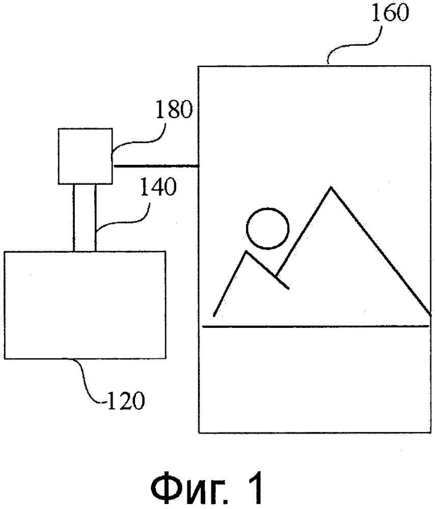 Способ и устройство для отображения содержания