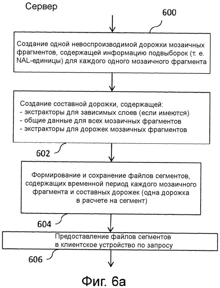 Способ, устройство и компьютерная программа для инкапсуляции сегментированных синхронизированных мультимедийных данных