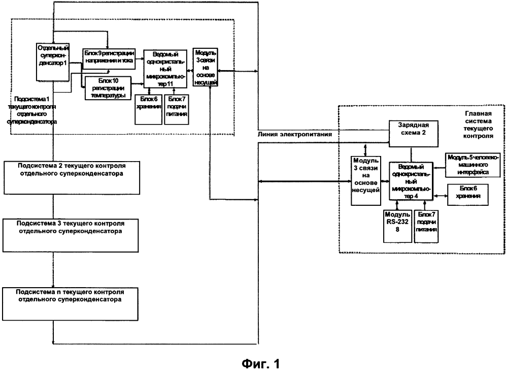 Ведущая система текущего контроля для зарядки суперконденсатора