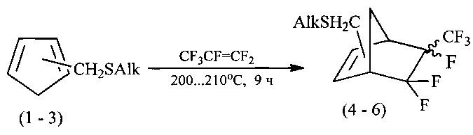 Способ получения полифторсодержащих норборненов с алкилсульфенилметильной группой