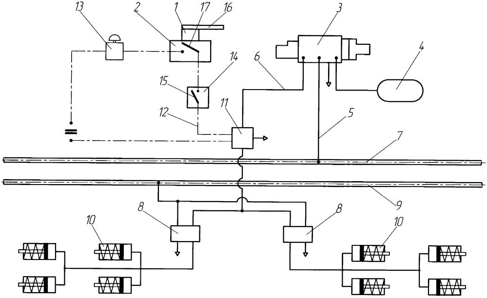 Система отпуска автотормоза газотурбовоза при приведенных в действие автотормозах состава