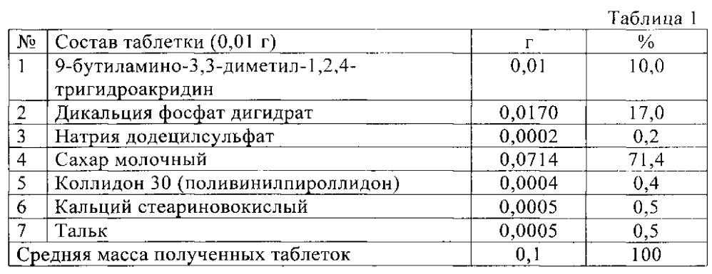 Твердая лекарственная форма, обладающая холинопозитивным действием, на основе 9-бутиламино-3,3-диметил-1,2,4-тригидроакридина