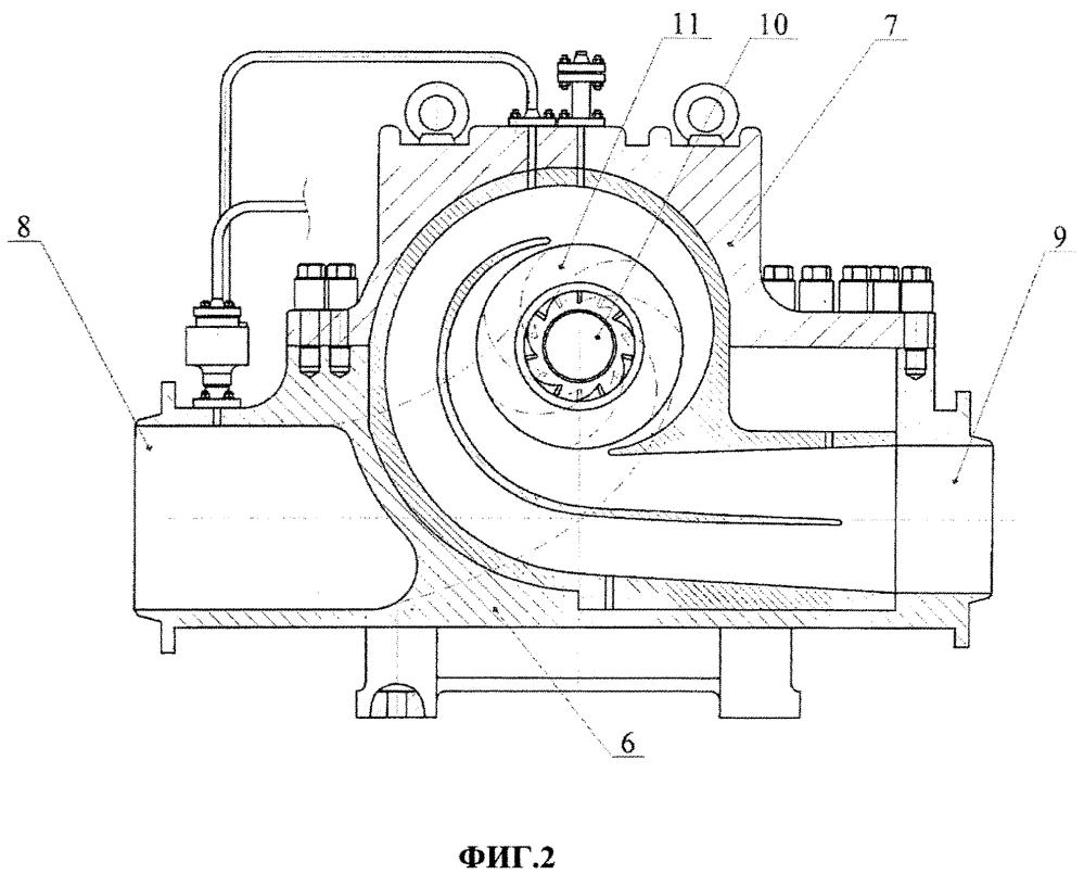 Одноступенчатый центробежный насосный агрегат