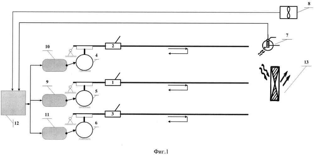 Способ физического моделирования динамических состояний радиационного фона в местах стационарного размещения детекторов ионизирующих излучений и устройство для его реализации