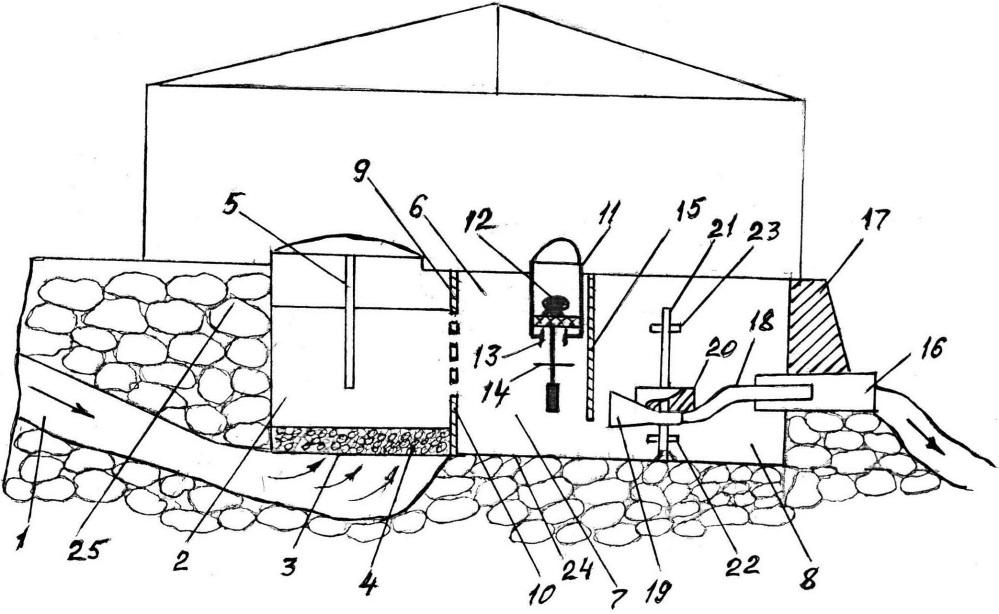Гидротехническое сооружение для водоотвода подземной родниковой воды