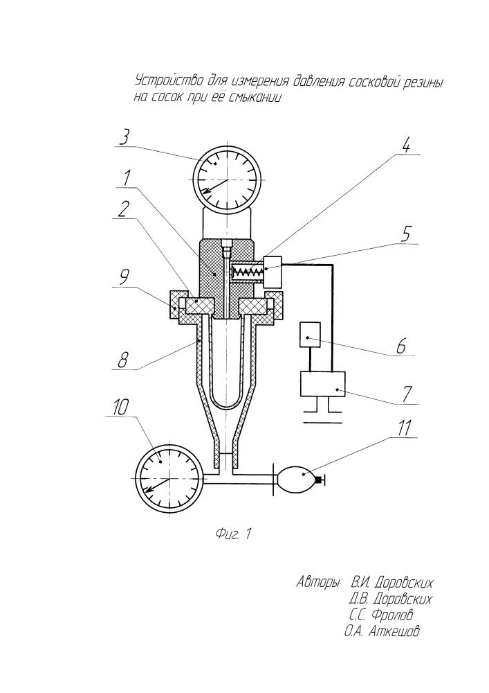 Устройство для измерения давления сосковой резины на сосок при ее смыкании