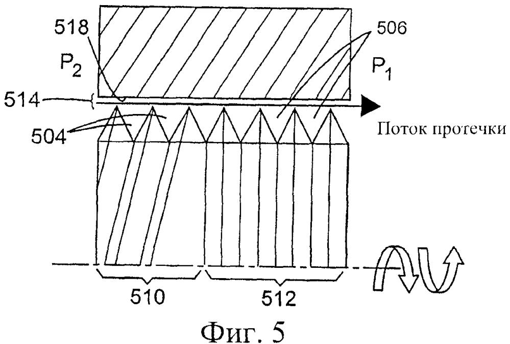 Лабиринтное уплотнение со спиральной и смешанной спирально-цилиндрической конфигурацией с высокой демпфирующей способностью