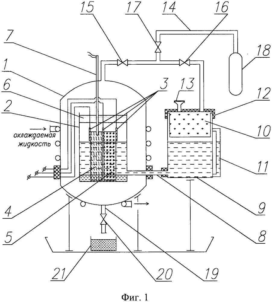 Способ очистки жидкости, содержащей радионуклиды, и устройство для его осуществления