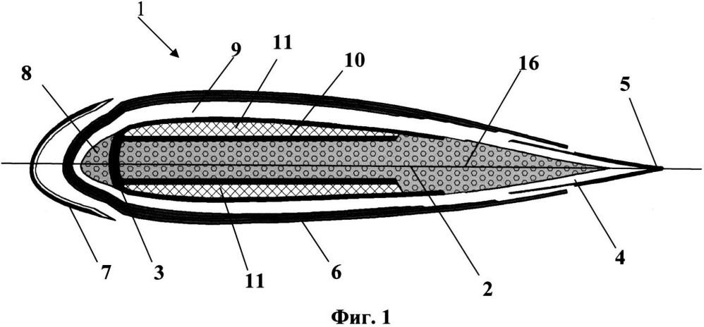 Способ изготовления лопасти из композиционного материала