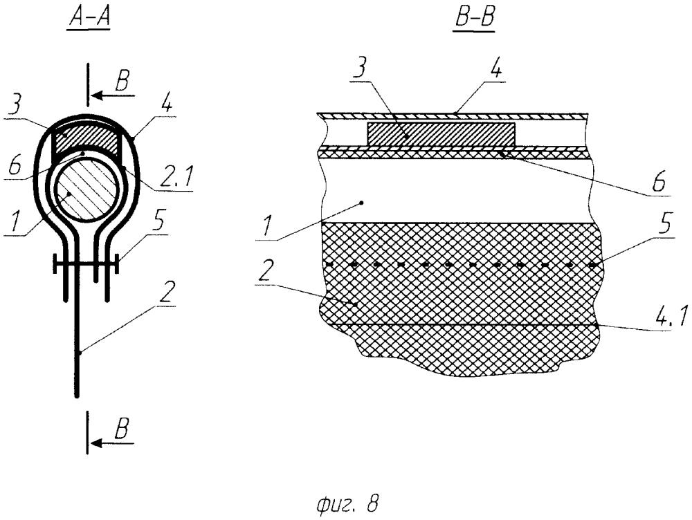 Защитный экран для окна транспортного средства с магнитом (3 варианта)
