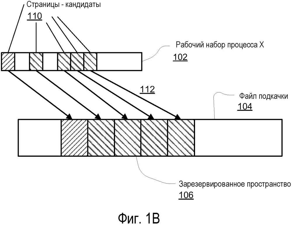Подкачка рабочего набора, используя последовательно упорядоченный файл подкачки