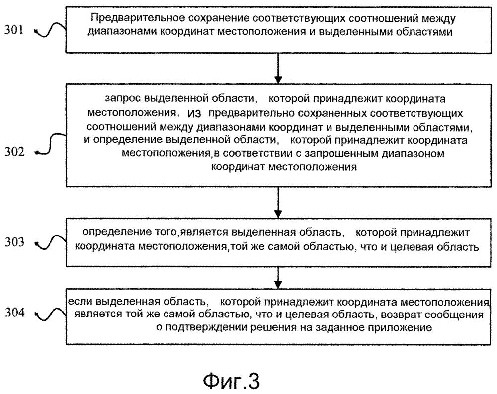 Способ и устройство для определения местоположения