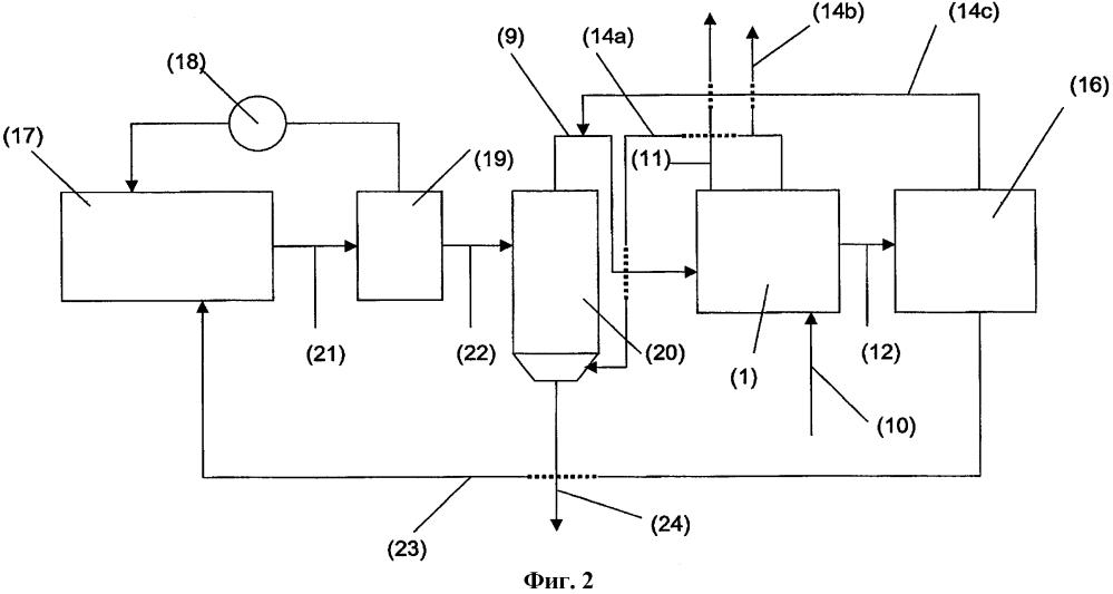 Способ извлечения углеводородов из установки для получения полиолефинов и подходящее для этого устройство