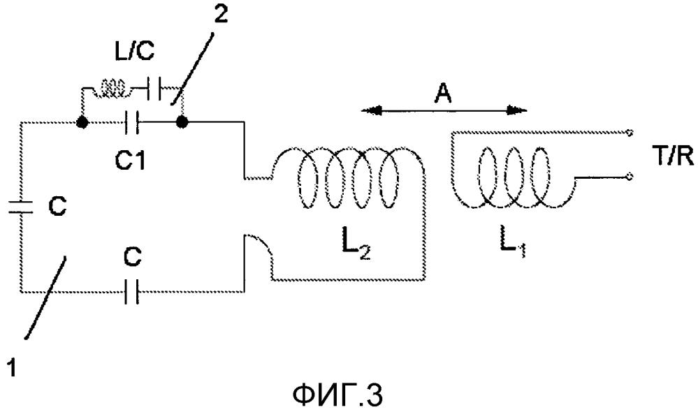 Многорезонансная передающая/приемная антенна для генерирования mr-томограммы