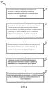Способ и устройство для обработки сейсмических данных