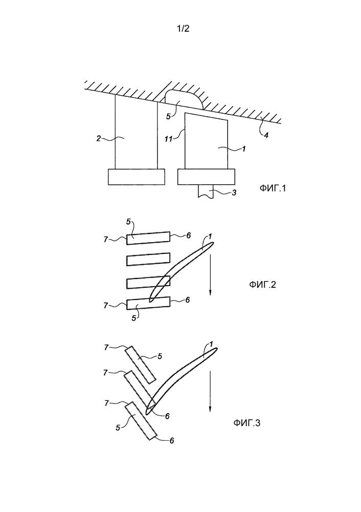 Корпус компрессора с полостями с оптимизированной регулировкой